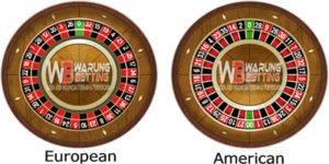cara memecahkan rumus bermain roulette
